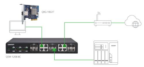 Qnap 012-Bay NAS TS-1277-1600-8G