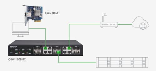 Qnap 009U-Bay NAS TS-977XU-1200-4G