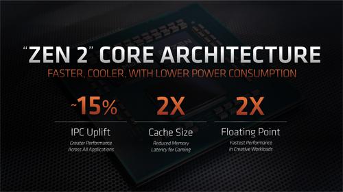 Zen 2 arhitektura