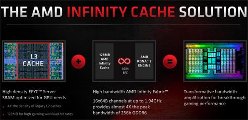 AMD_InfinityCache