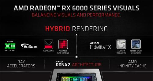 AMD_HybridRendering