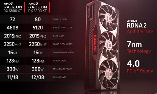Radeon_RX6800XT_Specs